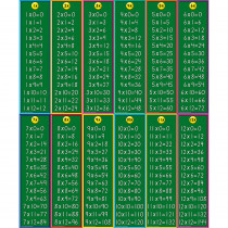 TCR4495 - Multiplication Headliners in Banners