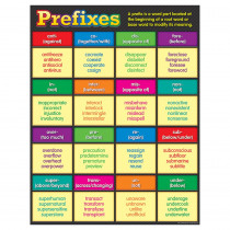 TCR7539 - Prefixes Chart in Classroom Theme