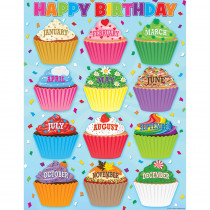 TCR7626 - Cupcakes Happy Birthday Chart in Classroom Theme