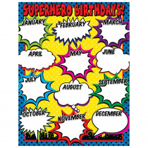 TCR7679 - Superhero Birthday Chart in Classroom Theme
