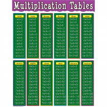 TCR7697 - Multiplication Tables Chart in Math