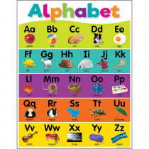 TCR7926 - Colorful Alphabet Chart in Language Arts