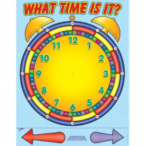 TF-2127 - Alarm Clock Friendly Chart in Math