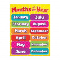 TF-2502 - Months Of The Year Chart Gr Pk-5 in Classroom Theme