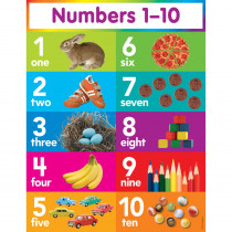 TF-2505 - Numbers 1-10 Chart in Math