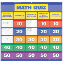 TF-5412 - Math Class Quiz Gr 5-6 Pocket Chart Add Ons in Pocket Charts