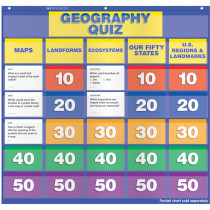 TF-5414 - Geography Class Quiz Gr 2-4 Pocket Chart Add Ons in Pocket Charts