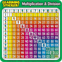 TF-7006 - Multiplication-Division Learning Stickers in Math