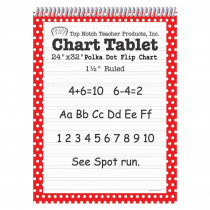 TOP3847 - Polka Dot Chart Tablet Red 1.5 Ruled in Chart Tablets