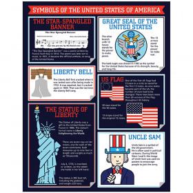 Symbols of America Chart