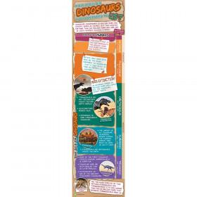 Smithsonian - Dinosaur Timeline Banners - Vertical