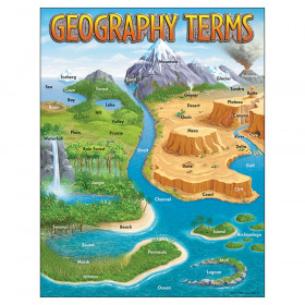 Geography Terms Learning Chart