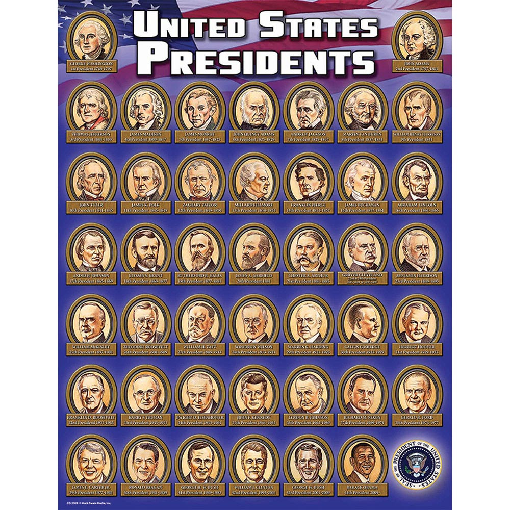 United states presidents chartlet cd 5909 carson for Presidents and their home states