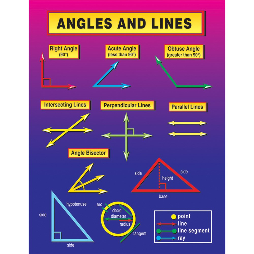 Line Art With Lines And Angles : Angles and lines chart cd carson dellosa charts