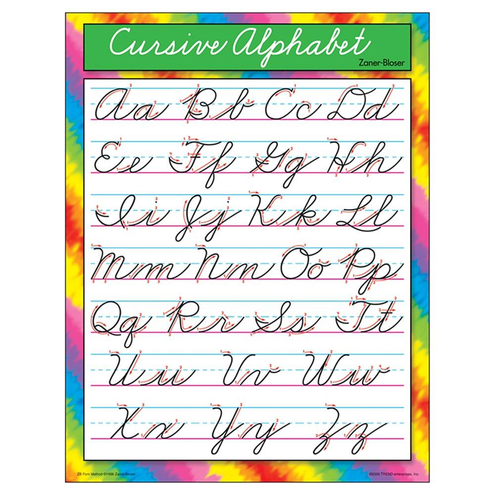 "Cursive Alphabet Zaner-Bloser Learning Chart, 17"" x 22 ..."