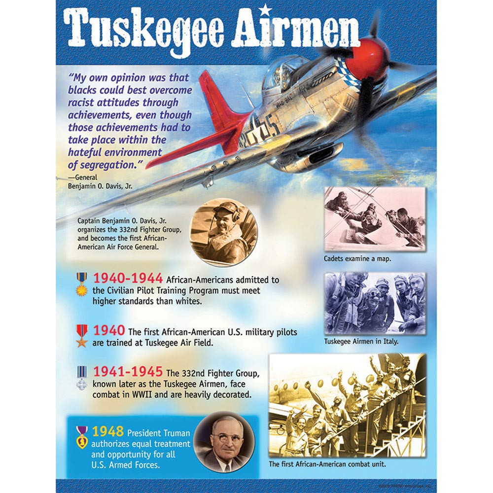 sample college tuskegee airmen essay the tuskegee airmen loeser usthe tuskegee airmen protested and were put under house arrest