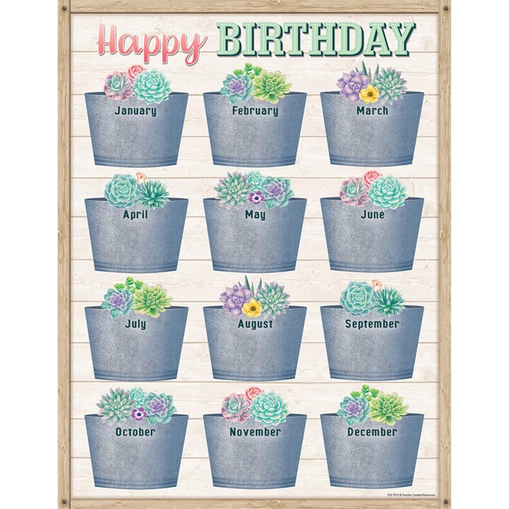 Rustic Bloom Happy Birthday Chart