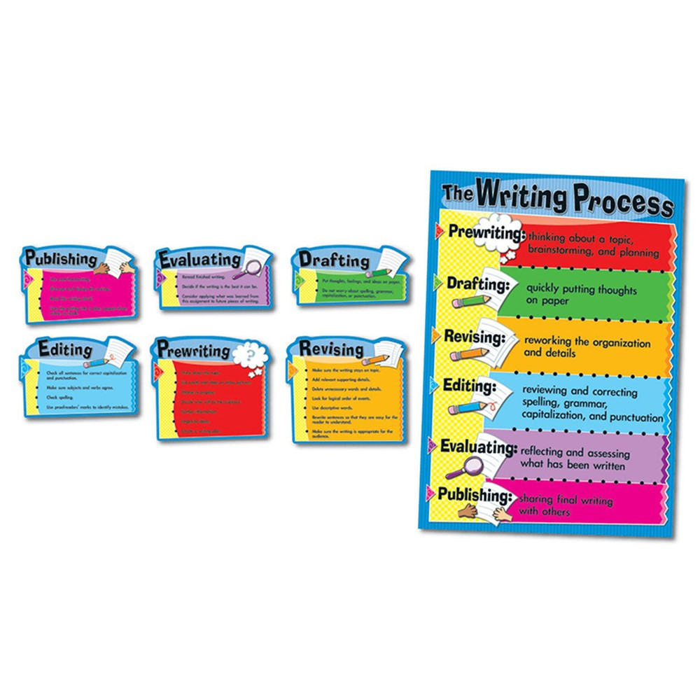 writing process bulletin board Included are the writing process chart, 17 x 24, and 6 die-cut pieces featuring the writing steps (drafting, prewriting, editing, revising, evaluating, and publishing), largest measures approximately 16&quot x 14&quot.
