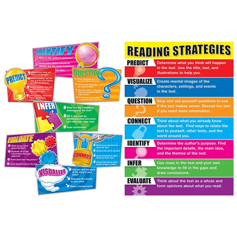 CD-110103 - Bulletin Board Set Reading Strategies in Language Arts