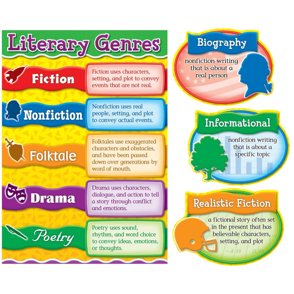 CD-110160 - Literary Genres Bulletin Board Set in Language Arts