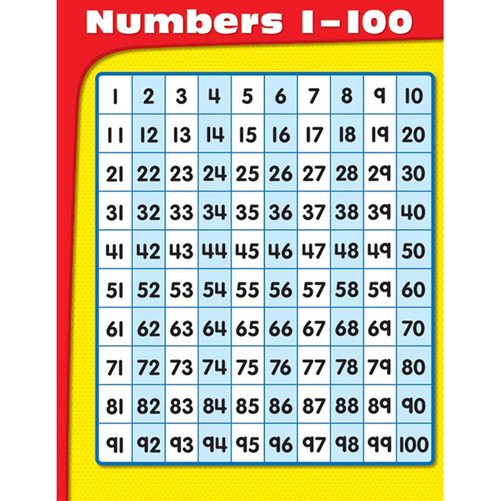 CD-114070 - Chartlets Numbers 1-100 Gr K-5 in Math