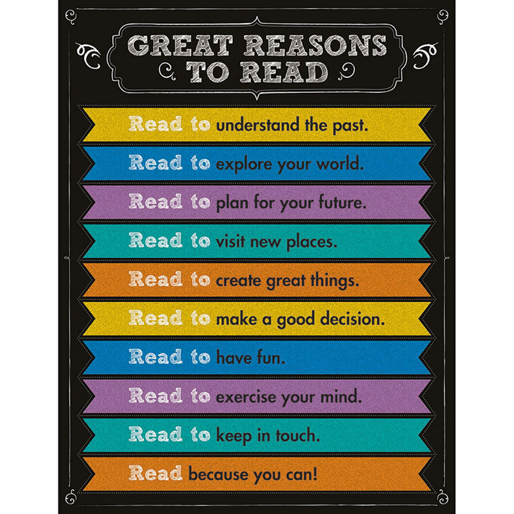 CD-114121 - Great Reasons To Read Chartlet Gr 1-5 in Language Arts