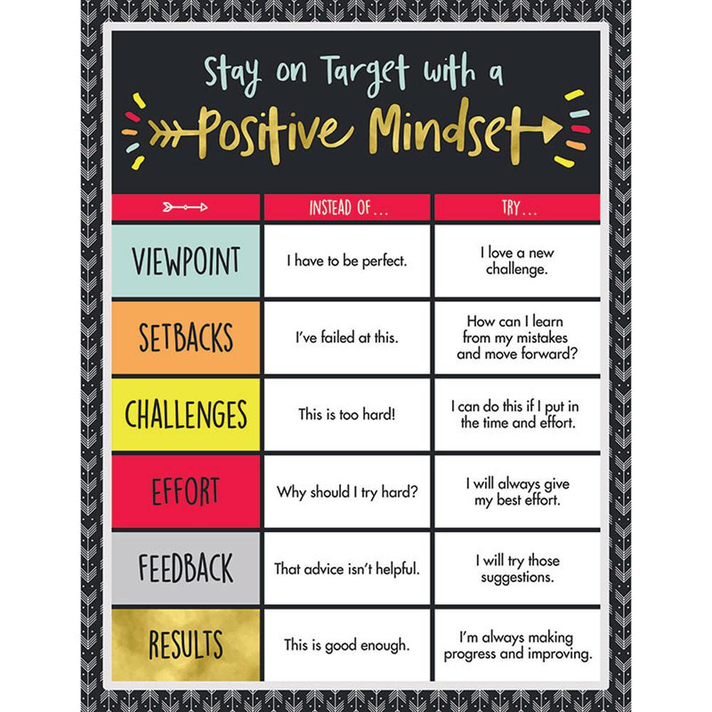CD-114231 - Positive Mindset Chartlet Gr K-8 Motivational in Motivational