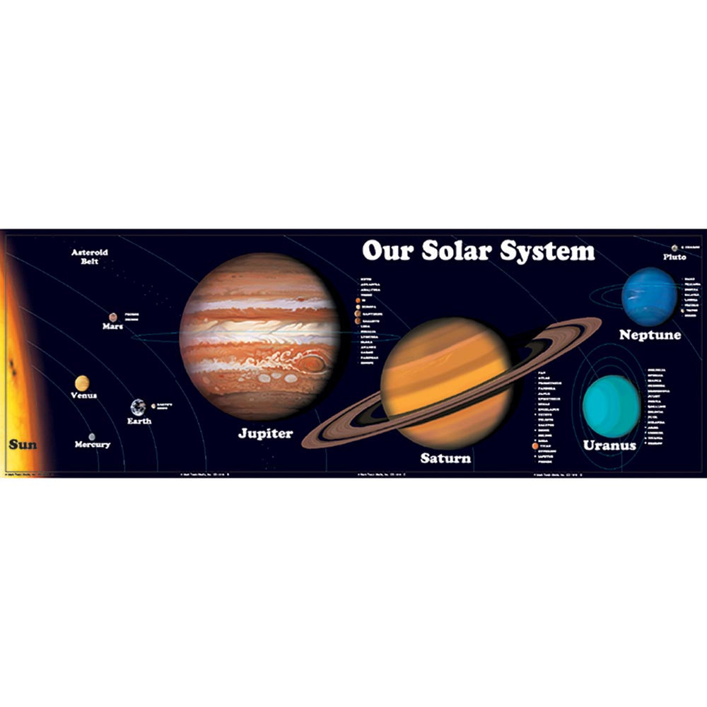 CD-1916 - Bb Set Our Solar System in Science