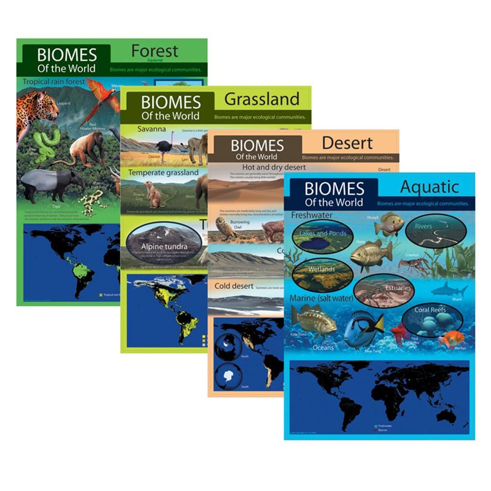 CD-410027 - Habitat Bulletin Board Set in Science