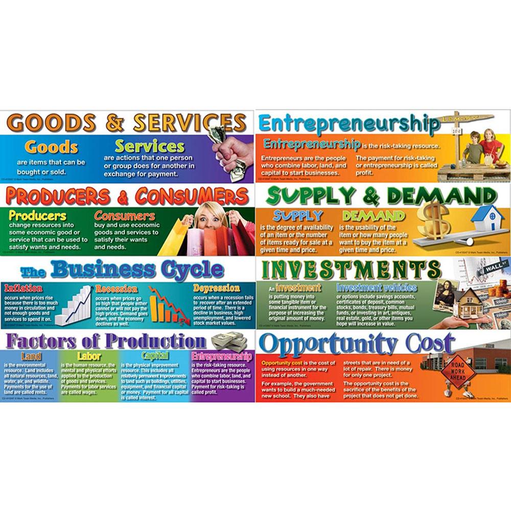 CD-410047 - Economics Bulletin Board Set Gr 4-8 in Social Studies