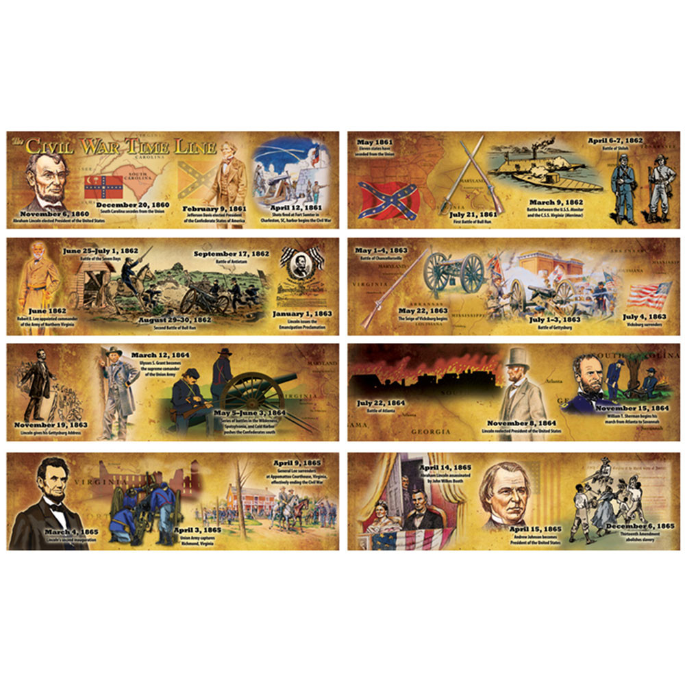 CD-410052 - The Civil War Time Line Mini Bulletin Board Set in Social Studies