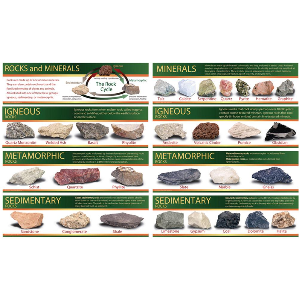 CD-410054 - Identifying Rocks And Minerals Mini Bulletin Board Set in Science