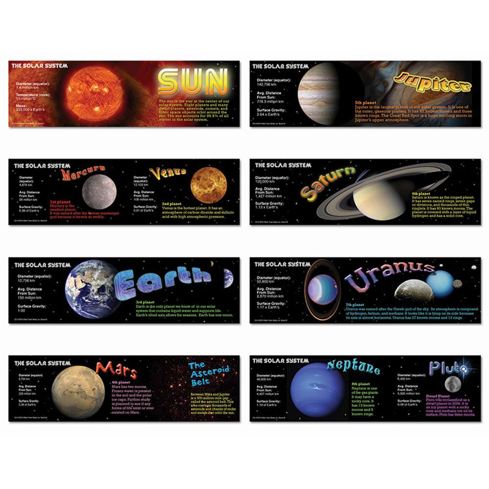 CD-410076 - Solar System Mini Bulletin Board Set in Science