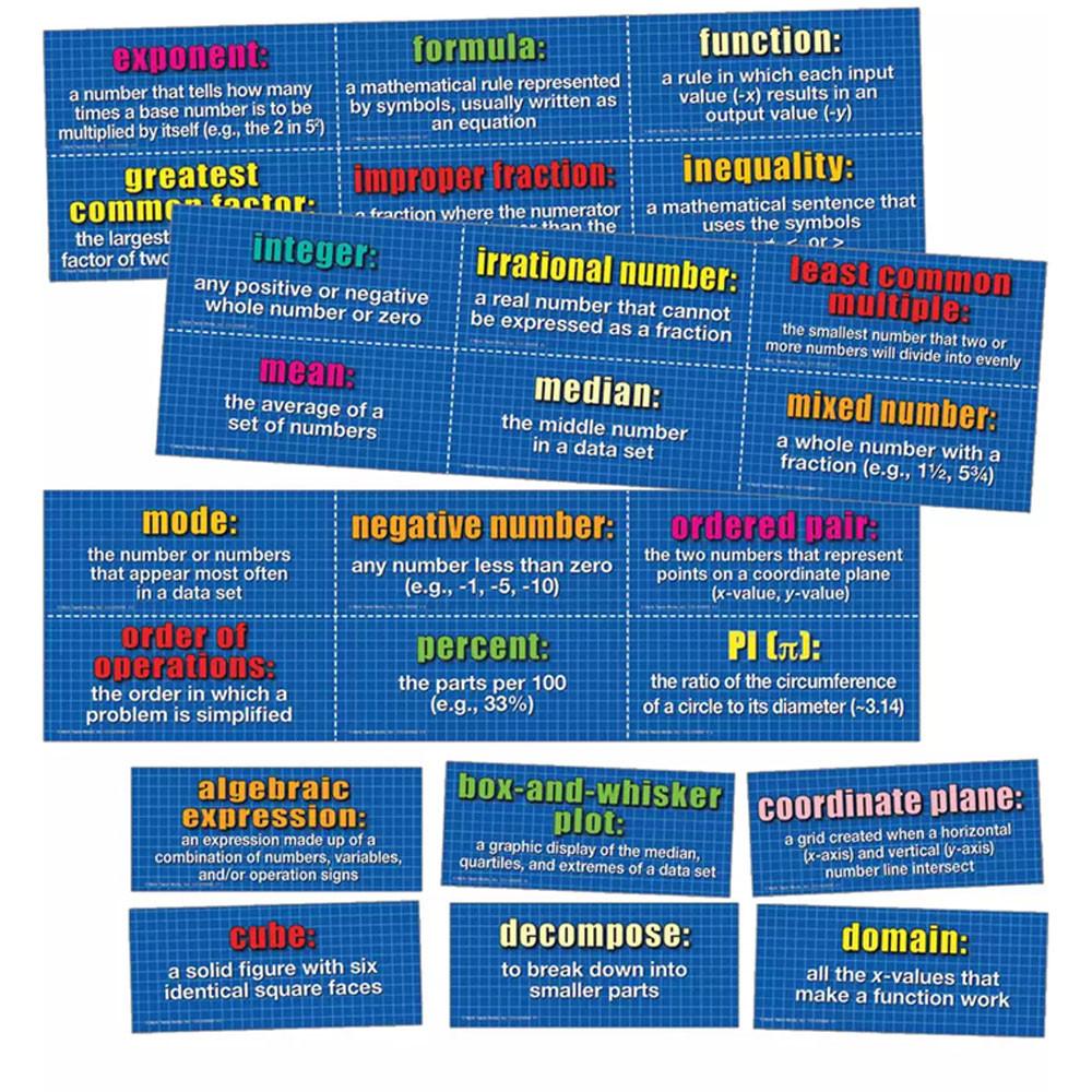 Mathematics Domain Mini Bulletin Board Set - CD-410086 | Carson ...