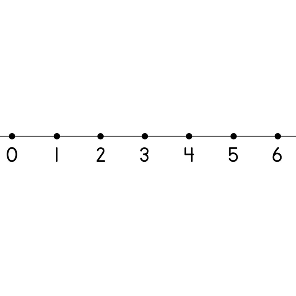 CD-4409 - Desk Tapes Traditional Number Line in Number Lines