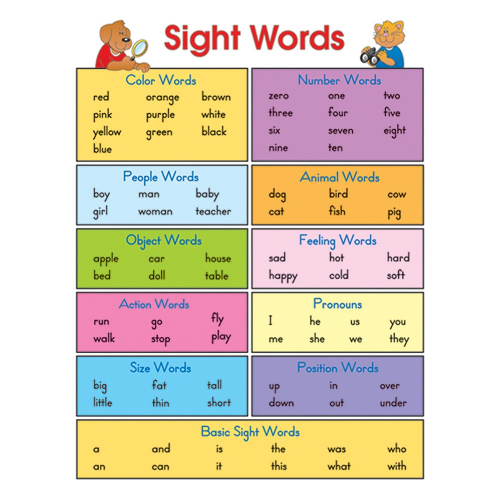 CD-6121 - Chartlet Sight Words 17 X 22 in Language Arts