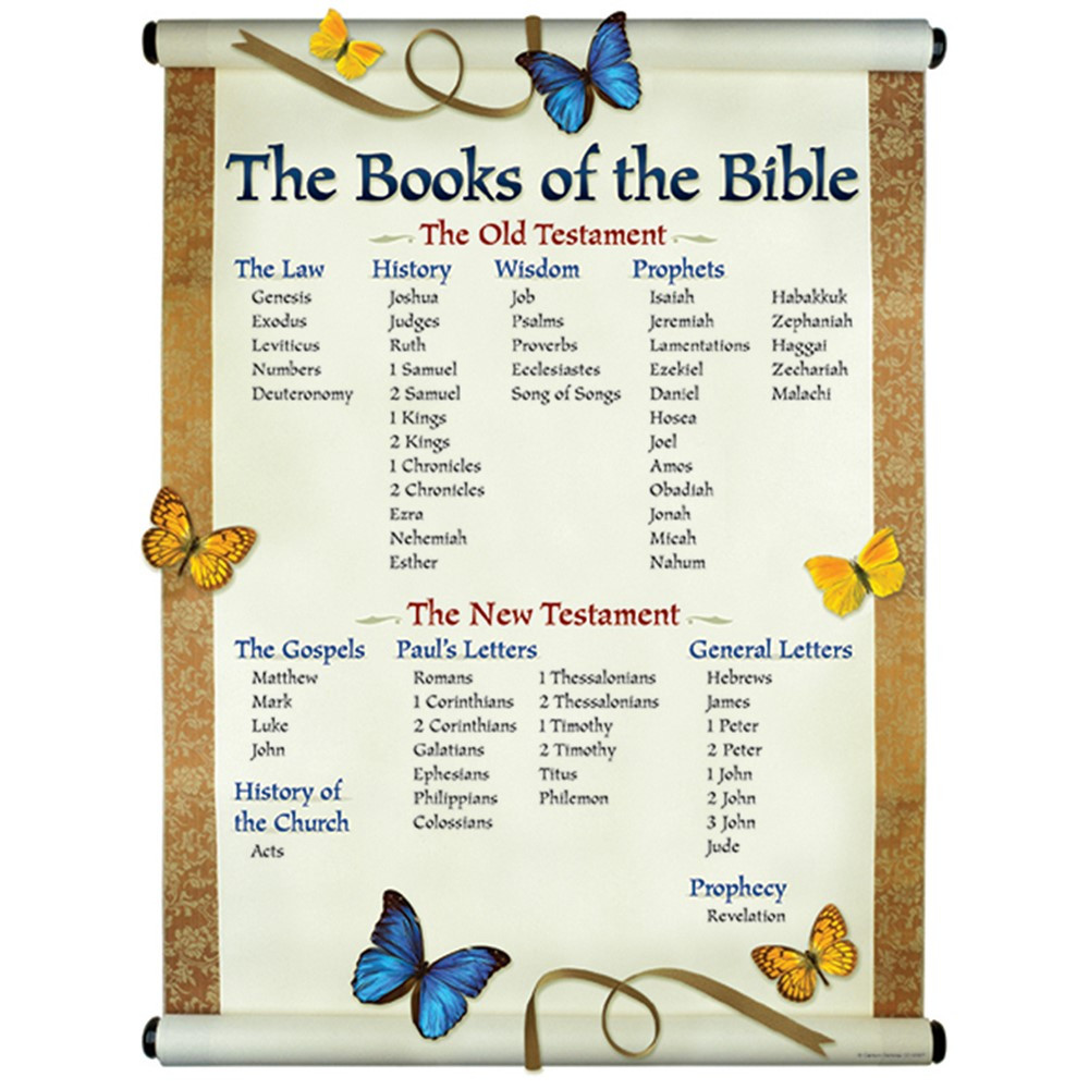 Shocking image with books of the bible chart printable