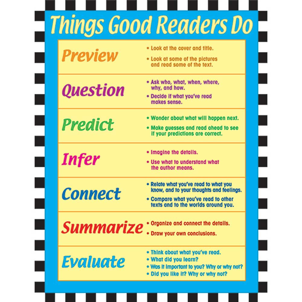 CD-6344 - Chartlet Things Good Readers Do 17 X 22 in Language Arts