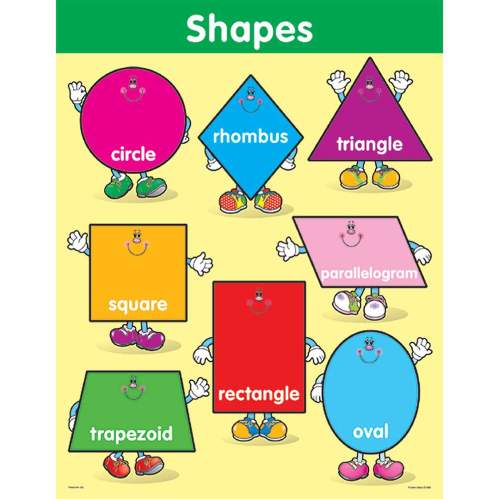 CD-6382 - Chart Shapes Refresh Of Cd-6010 in Miscellaneous