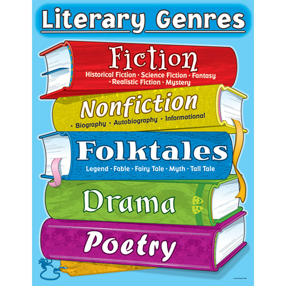 CD-6427 - Chart Literary Genres in Literature Units