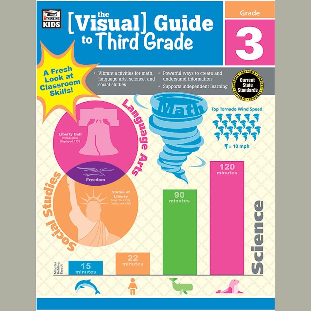 The Visual Guide To Third Grade Cd 704927 Carson Dellosa