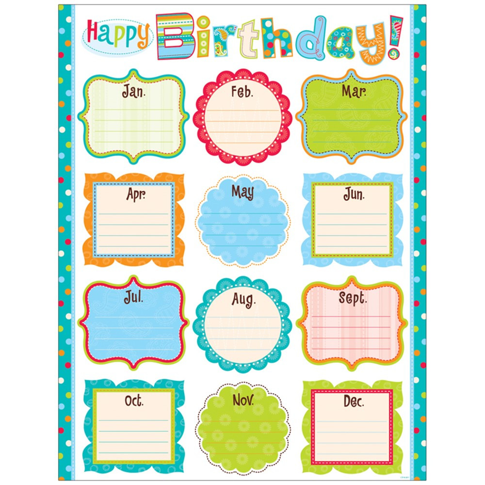 Classroom Design Chart ~ Dots on turquoise happy birthday chart ctp