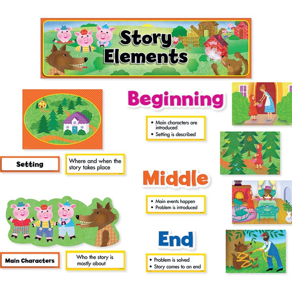 short story elements test pdf