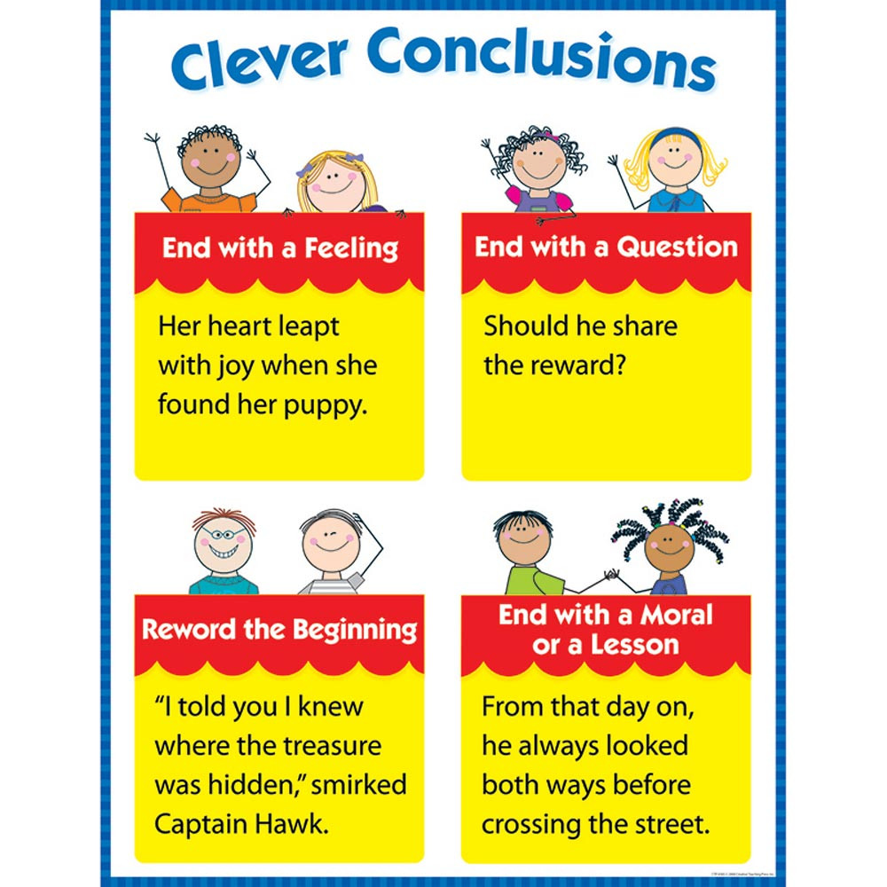 CTP4185 - Clever Conclusions Chart Gr 1-3 in Language Arts