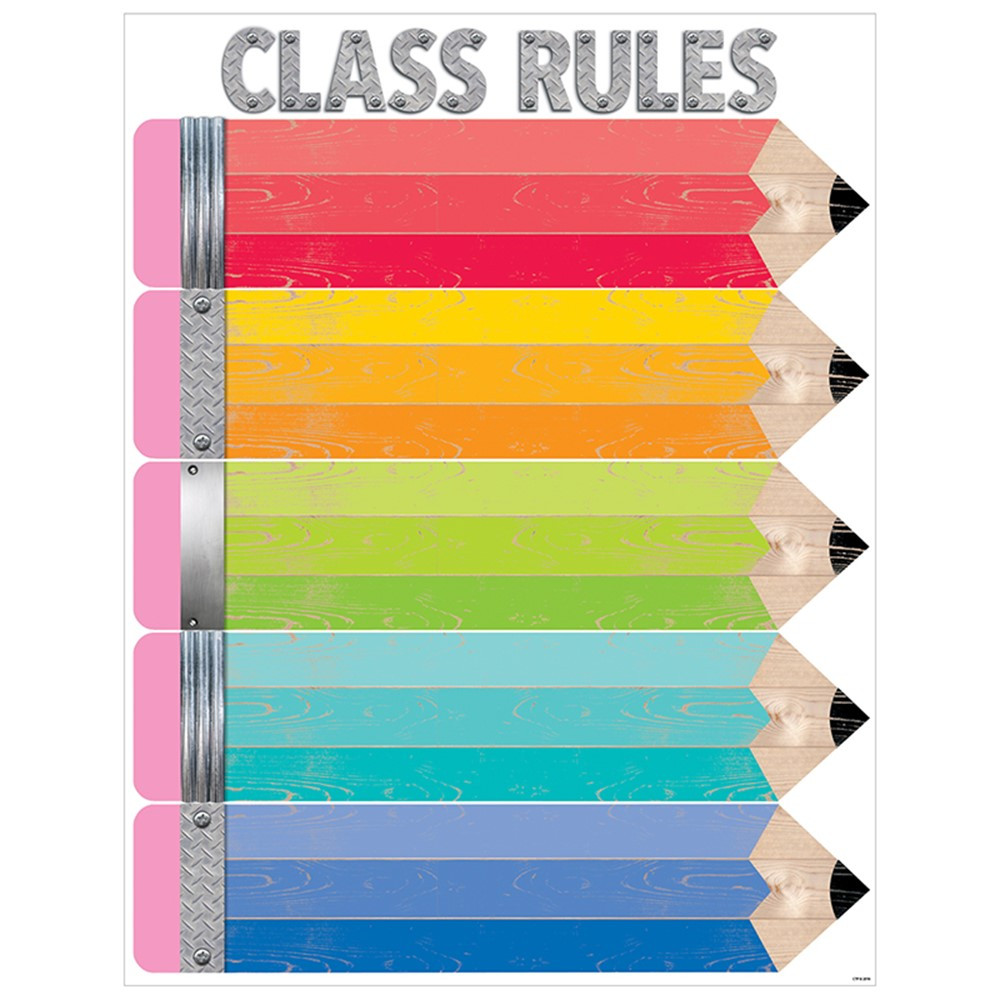 Creative Teaching Press Classroom Decorations ~ Upcycle style class rules chart ctp creative