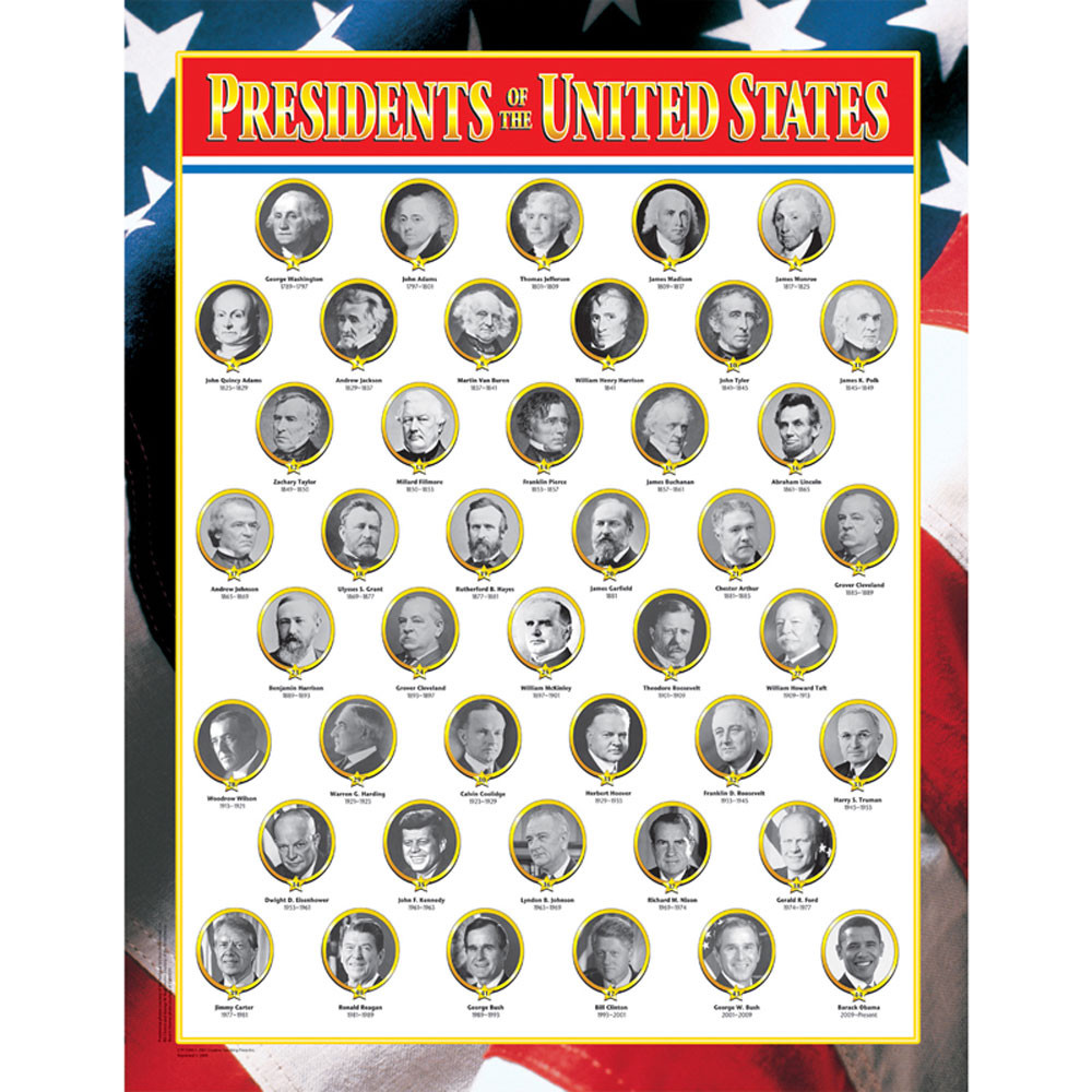Presidents of the united states poster chart ctp5344 for Presidents and their home states