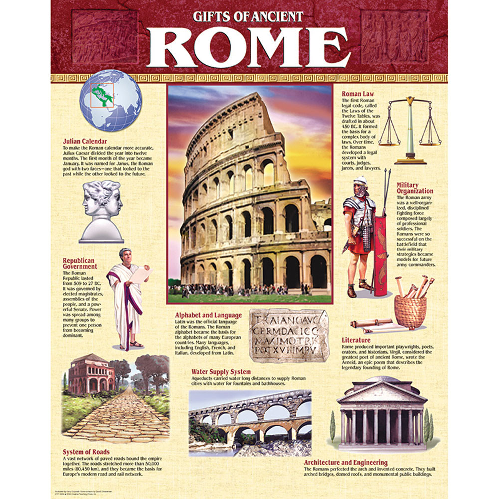 CTP5559 - Ancient Rome Chart in Social Studies