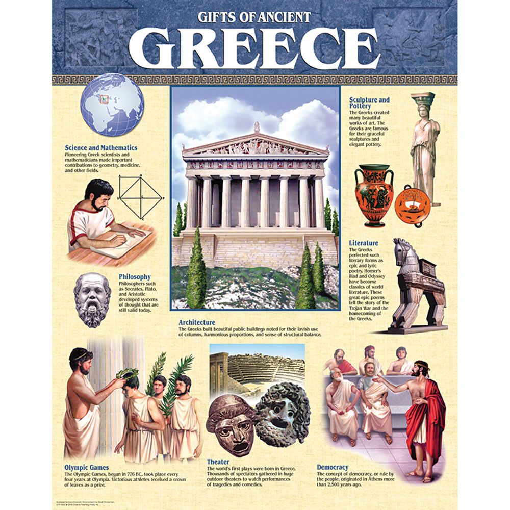 CTP5562 - Ancient Greece Chart in Social Studies