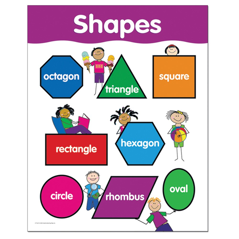 CTP5673 - Shapes Small Chart in Miscellaneous