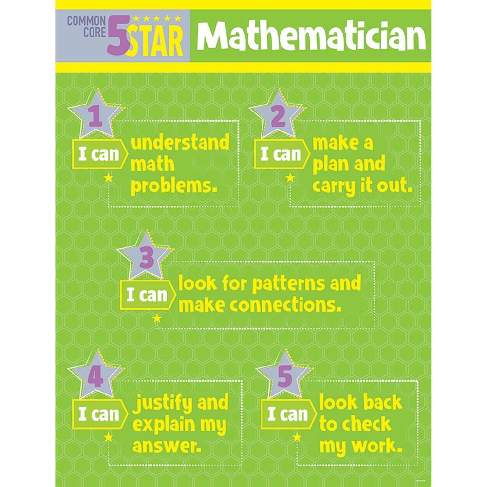 CTP6379 - 5 Star Mathematician Chart Gr 3-5 in Math